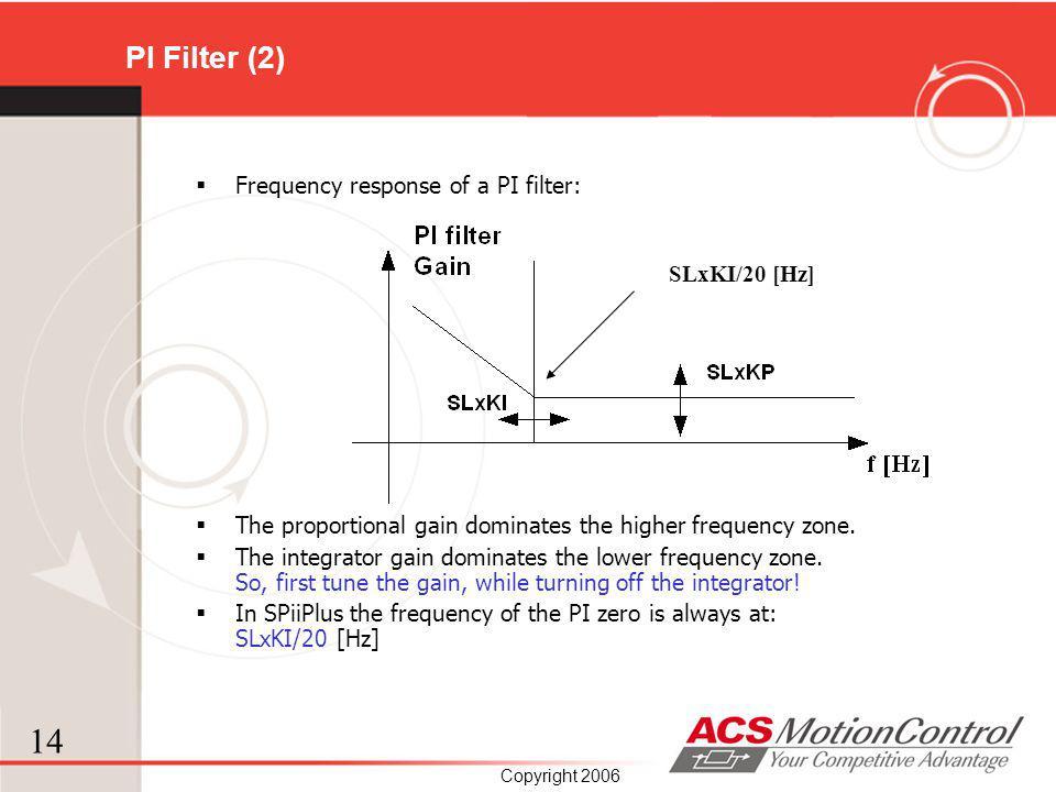 PI Filter (2) Frequency response of a PI filter: SLxKI/20 [Hz]
